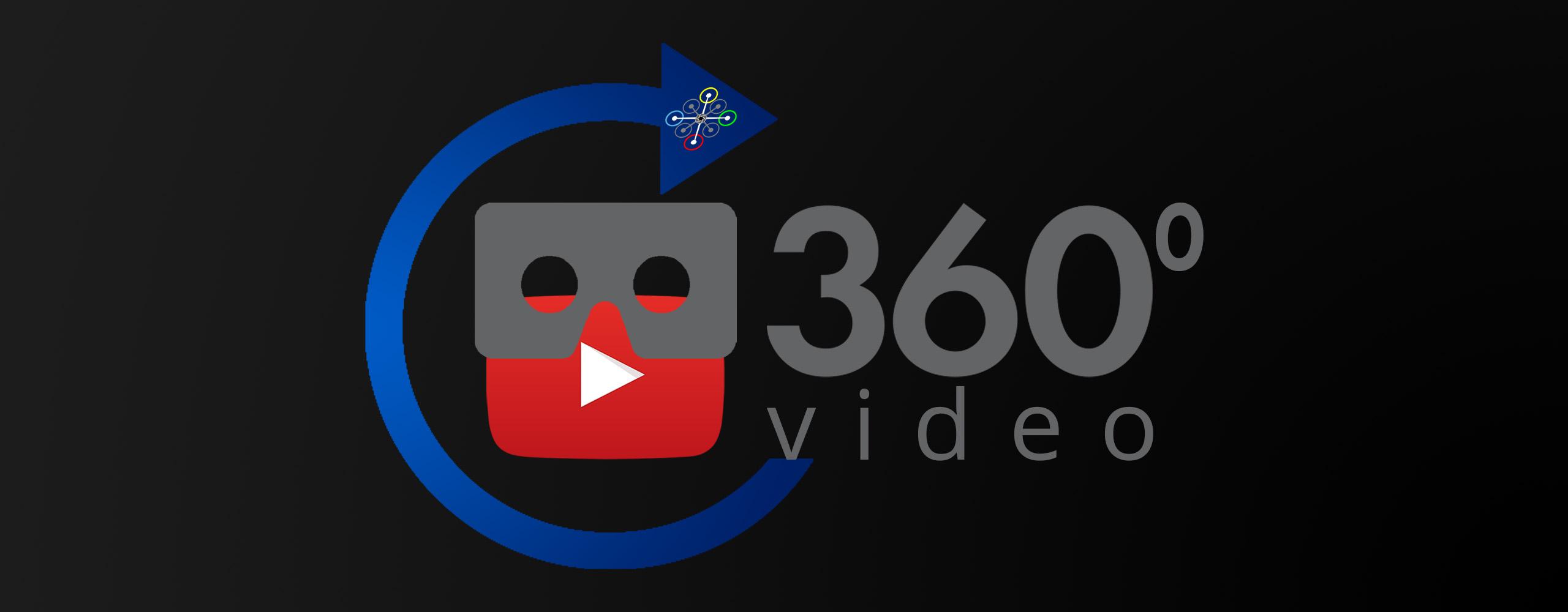 360° video za YouTube promociju